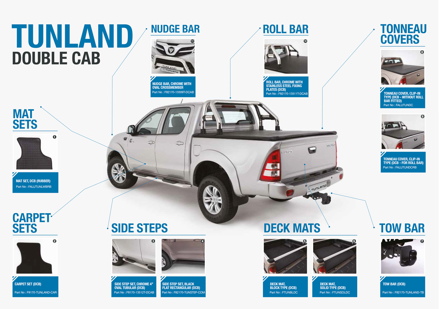 Tunland - Double Cab Accessories